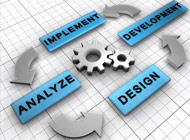 Dispatcher - das Management fürs eBusiness
